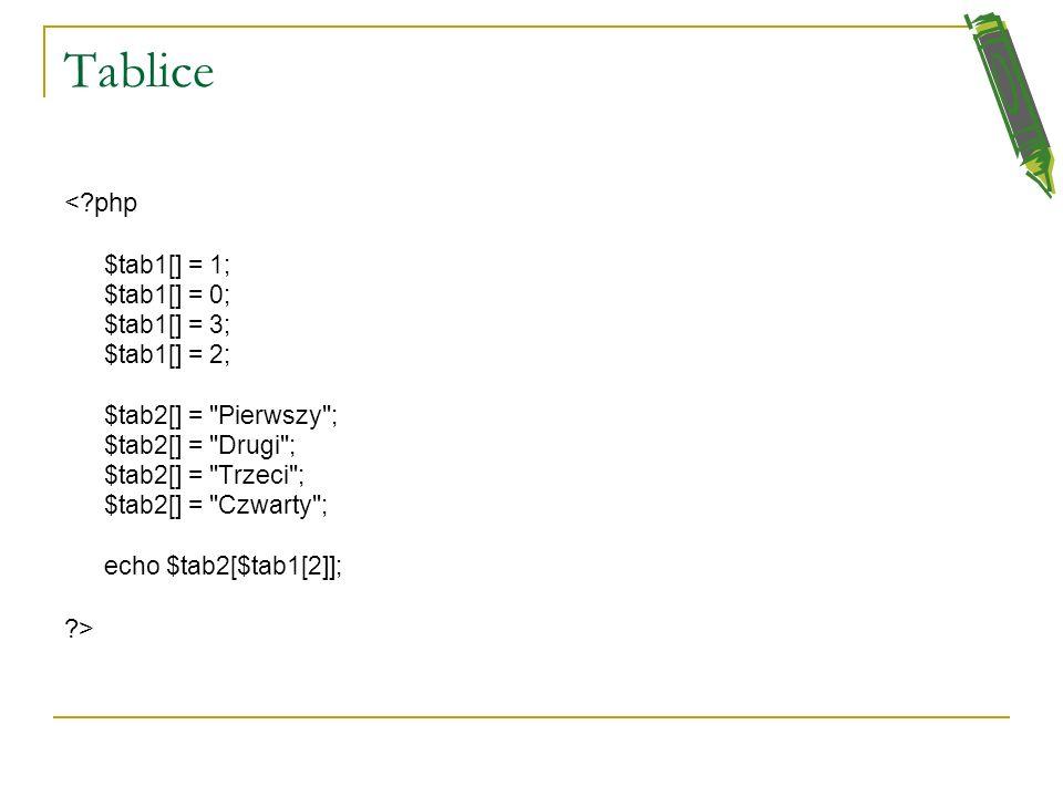 Tablice < php > $tab1[] = 1; $tab1[] = 0; $tab1[] = 3;